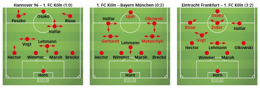 Eine Aufstellung im Fluss: FC-Coach Peter Stöger stellt von Spiel zu Spiel um Collage: Köln.Sport